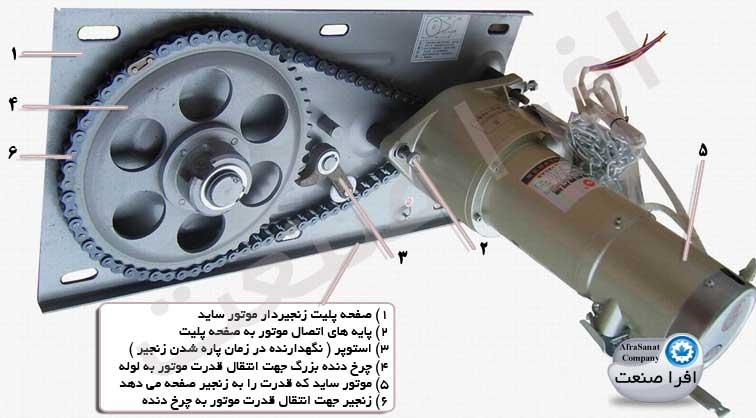 موتور ساید اسمارت Smart کرکره برقی